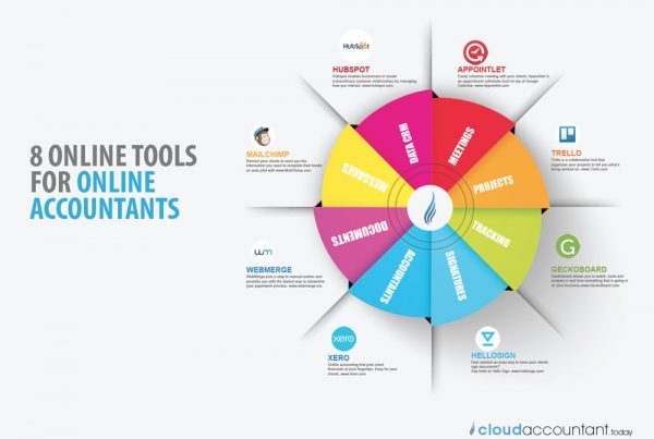 tools-for-accountants